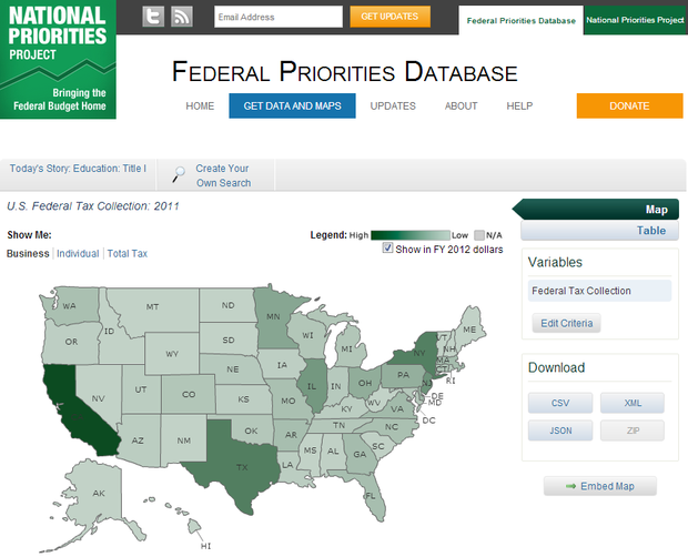 Federal Priorities Database: U.S. Federal Tax Collections