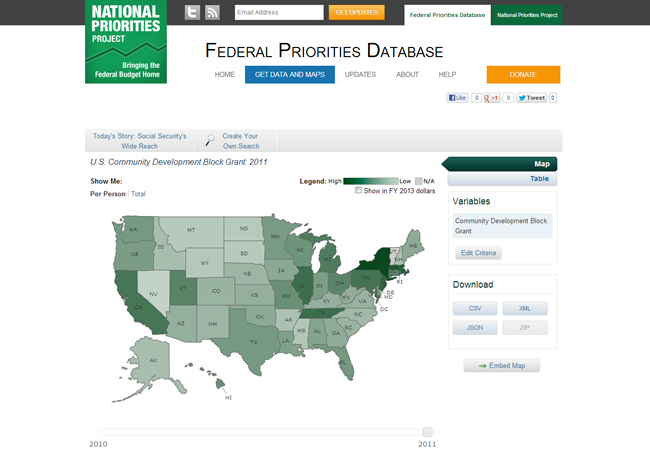 Federal Priorities Database